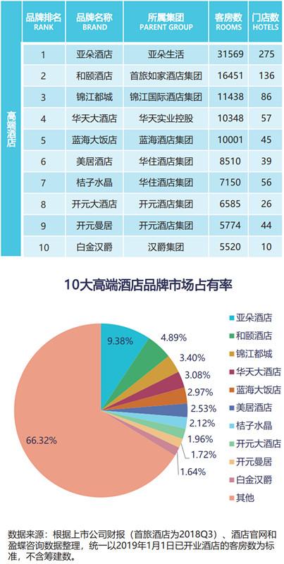 2019年top排行榜_发布 2019年1 2月全国房地产企业拿地TOP100强排名排行榜